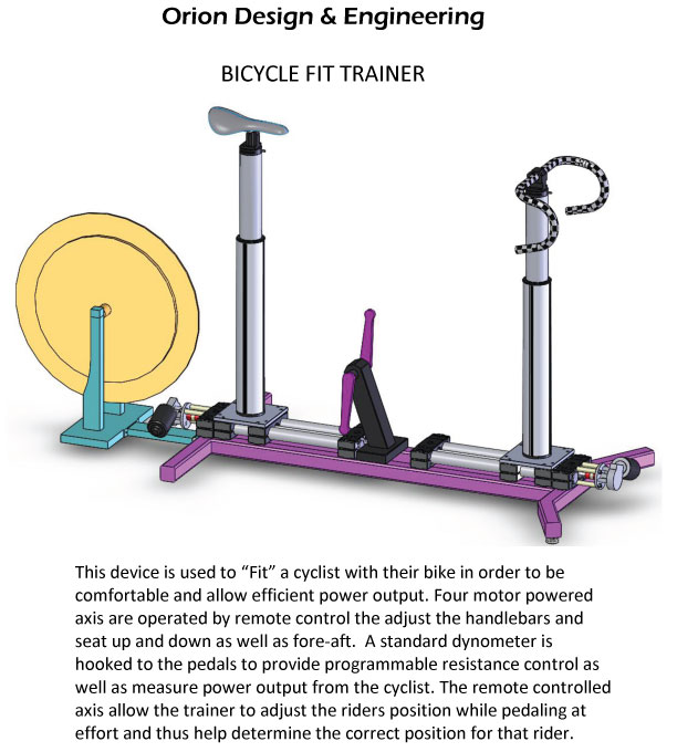 Bicycle Fit Trainer